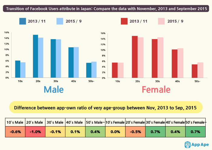 Demographic_English