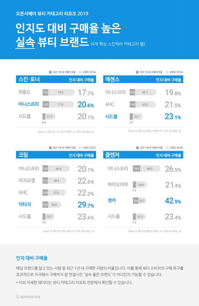 이미지에 대체텍스트 속성이 없습니다; 파일명은 04_%EC%98%A4%ED%94%88%EC%84%9C%EB%B2%A0%EC%9D%B4_%EB%B3%B4%EB%8F%84%EC%9E%90%EB%A3%8C_%EB%B7%B0%ED%8B%B0-%EC%B9%B4%ED%85%8C%EA%B3%A0%EB%A6%AC-%EB%A6%AC%ED%8F%AC%ED%8A%B8_1000px-667x1024.jpg 입니다.