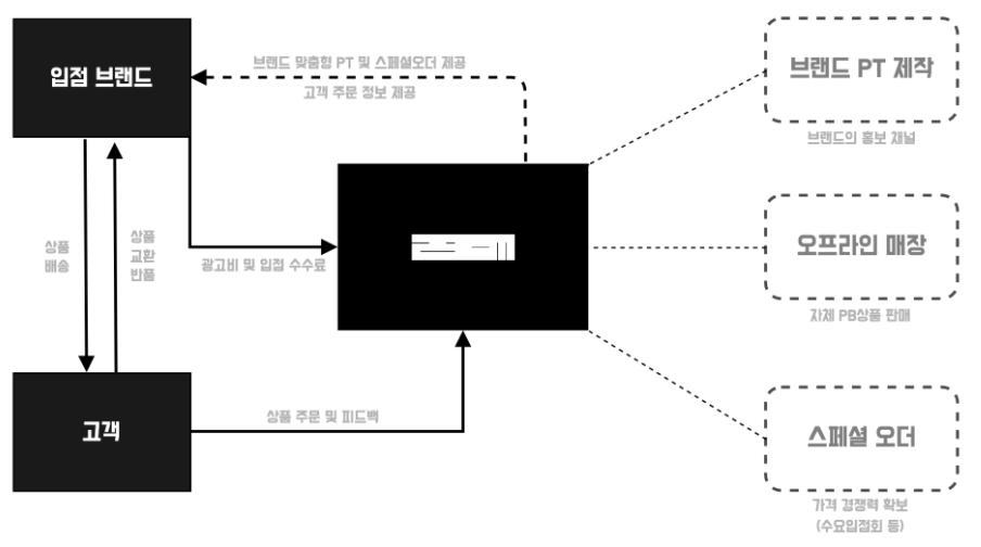 이미지에 대체텍스트 속성이 없습니다; 파일명은 20201222_151304_12.png 입니다.