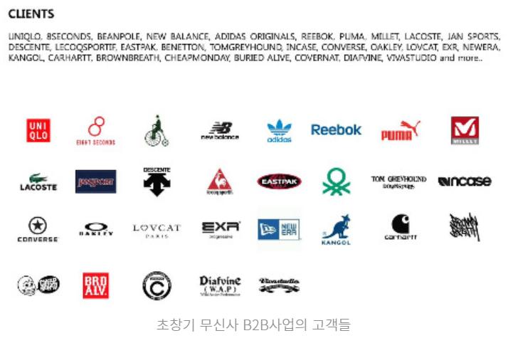 초창기 무신사 B2B사업의 고객들